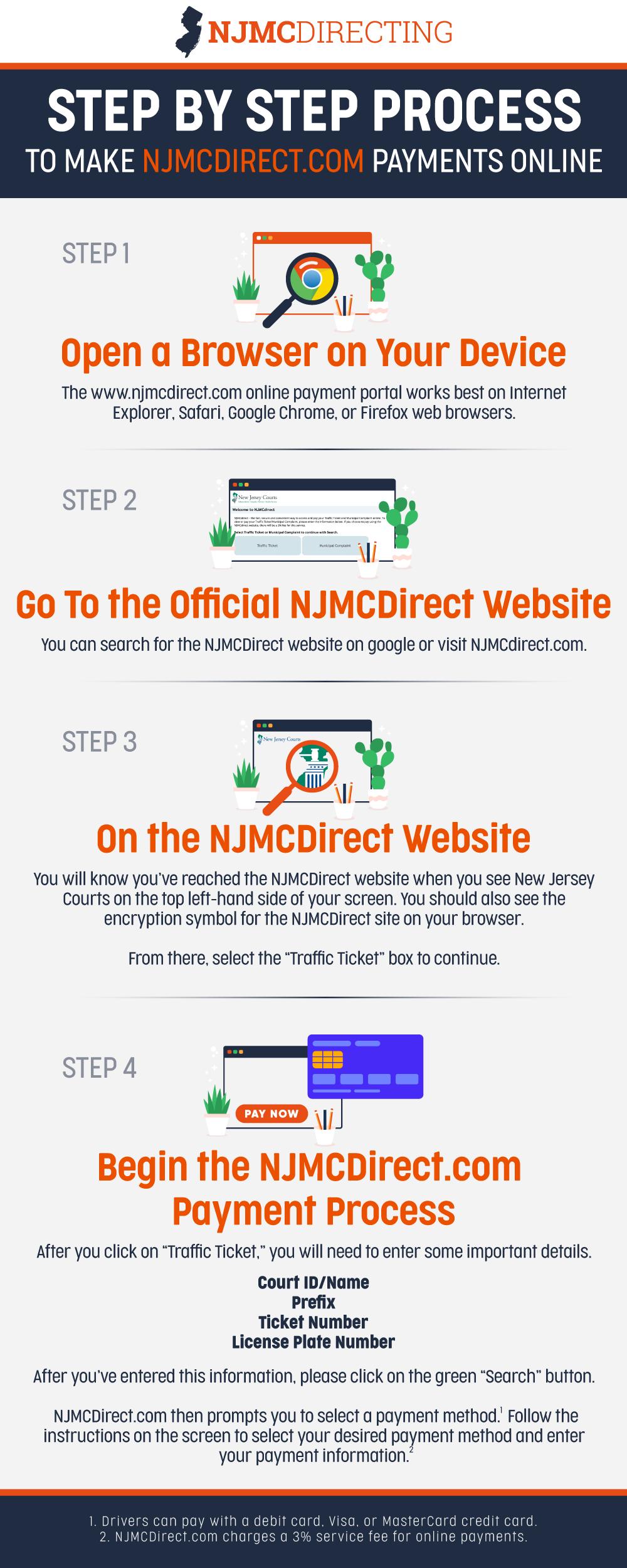 www.njmcdirect.com pay ticket